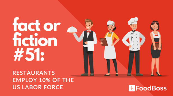 Fact or Fiction #51: Restaurants Employ 10% of the US Labor Force
